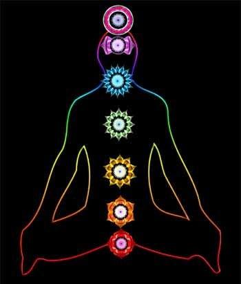 De chakra's en hun kleuren