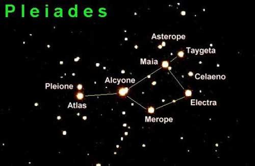 Pleiaden-telelens