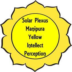 solar plexus-kracht chakra
