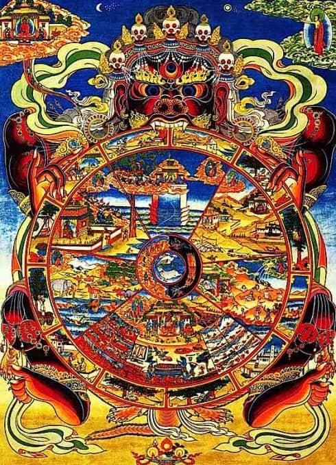 het Levenswiel uit het Tibetaans boeddhisme