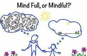 mindfulness-in het hier en nu