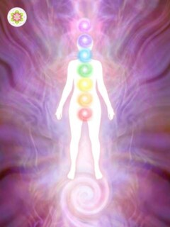 Kundalini-energie