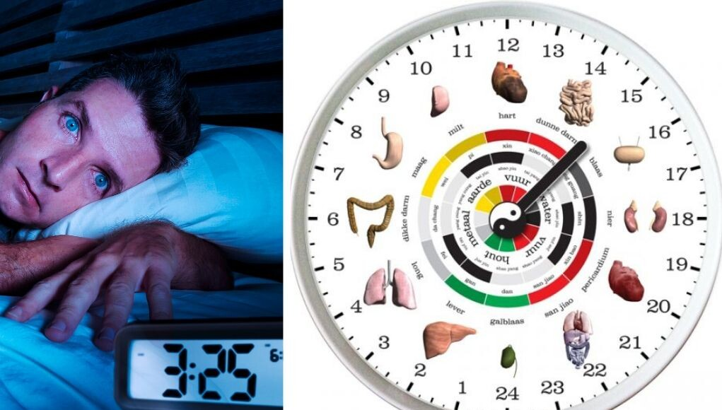 elke nacht om dezelfde tijd wakker